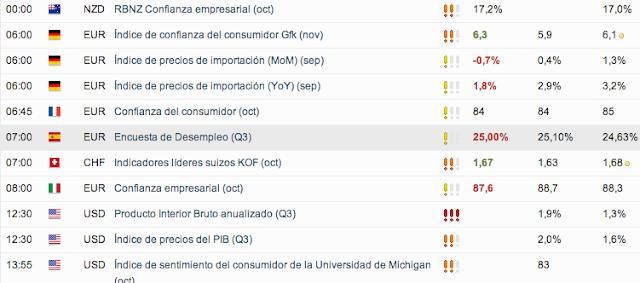 Cuentas gestionadas forex colombia