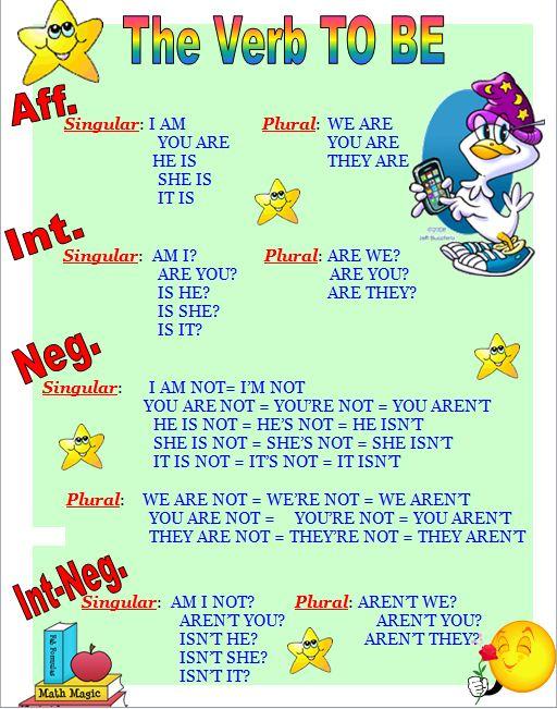 Conjugarea verbului rencontrer la prezent