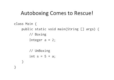 Autoboxing and Unboxing Example in Java