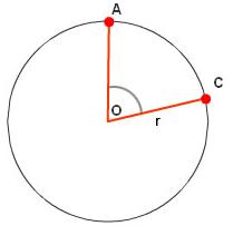 Busur merupakan garis lengkung yang diambil dari garis keliling lingkaran Memahami Rumus Mencari Panjang Busur Lingkaran