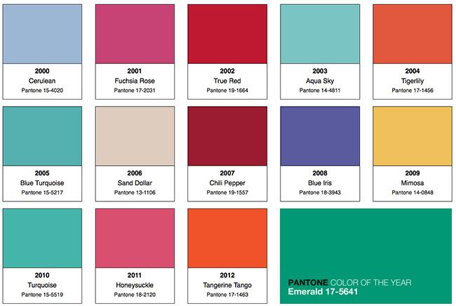 pantone colori degli anni