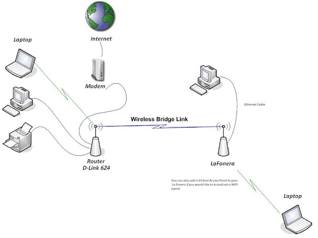 bridge river picture  bridge internet
