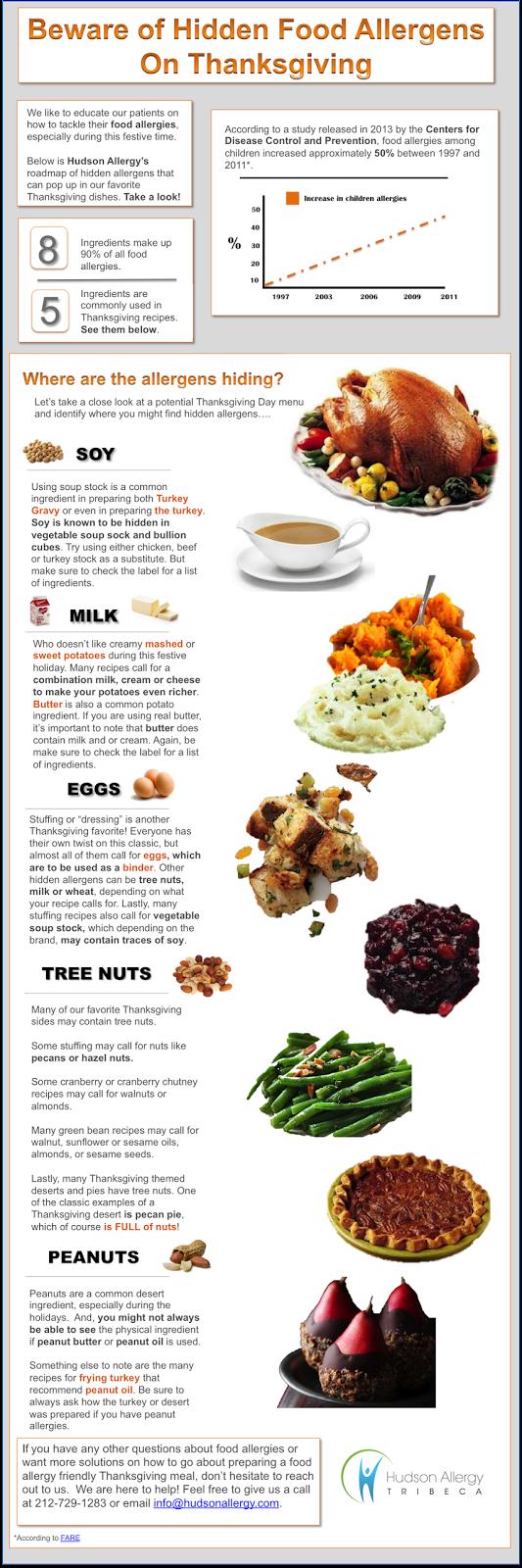 Thanksgiving Food Allergens
