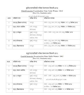 Kavikulaguru Kalidas Sanskrit University Winter 2012 Semester 3, Semester 4 Timetable