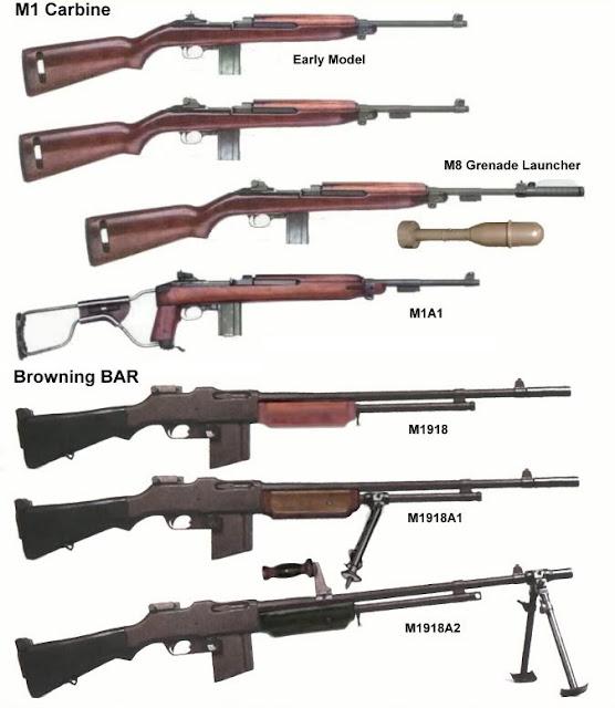 m1918 browning machine gun