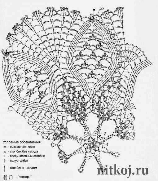 Схема вязания салфетки для начинающих фото 239