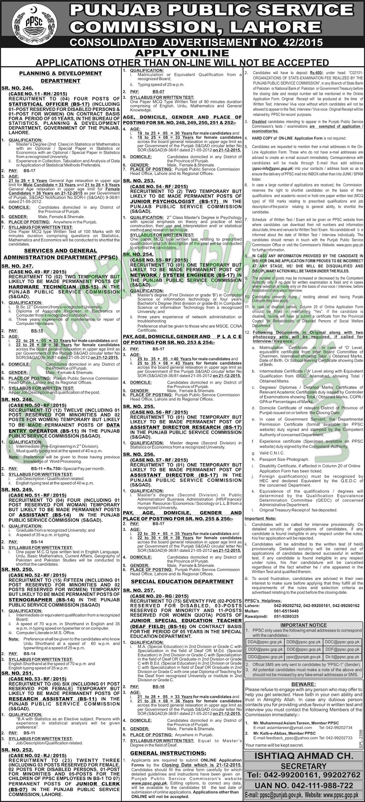 Punjab public service commission ppsc Jobs in Pakistan
