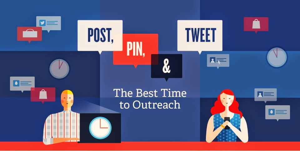 Post, Pin & Tweet: The Great Time to Effort