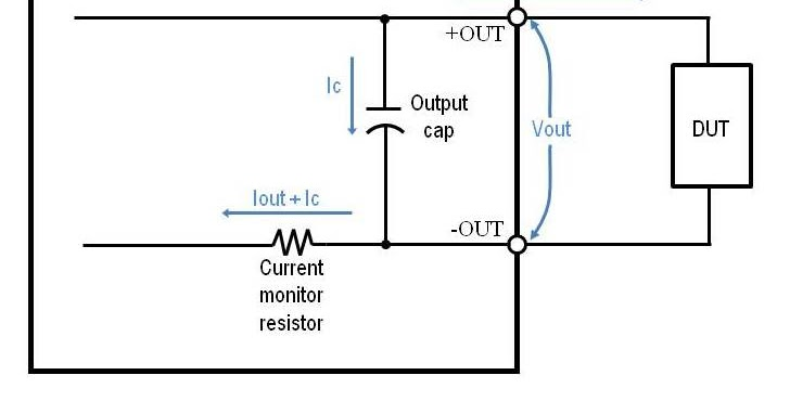watt u0026 39 s up   current limit setting affects voltage response