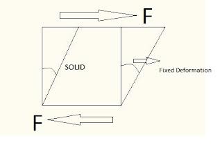 concept of continuum in fluid mechanics pdf
