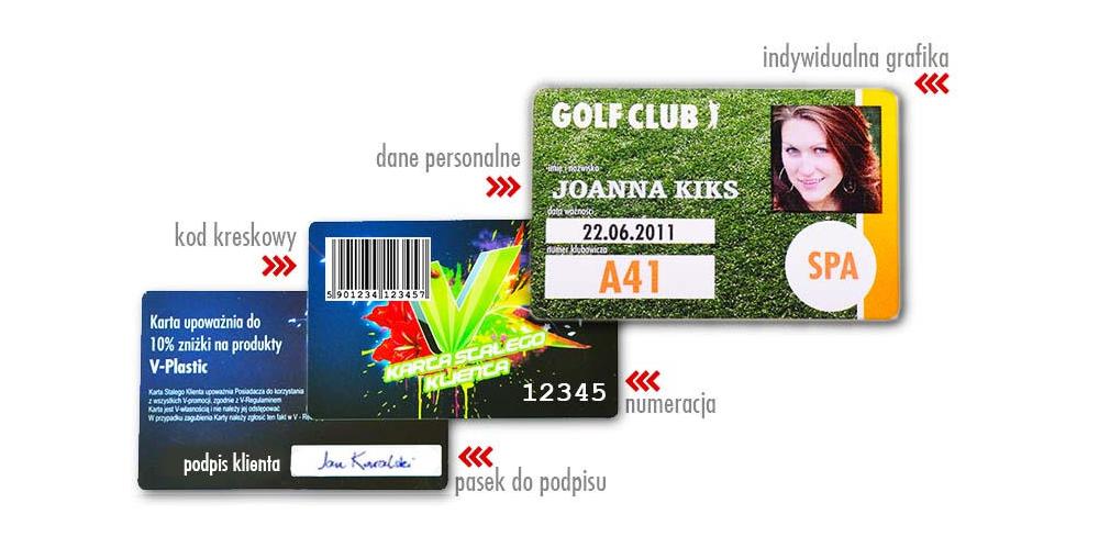 personalizacja kart plastikowych