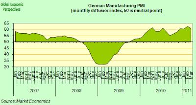 German%2Bmanufacturing.png