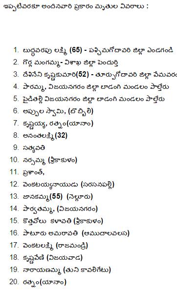 Stampede at 'Godavari Pushkaram'   27 People dead in 'Godavari Pushkaram' Rajahmundry Godavari Pushkaralu  Stampede at 'Godavari Pushkaralu' kills 22 Rajahmundry Godavari Pushkaralu 27 members dead