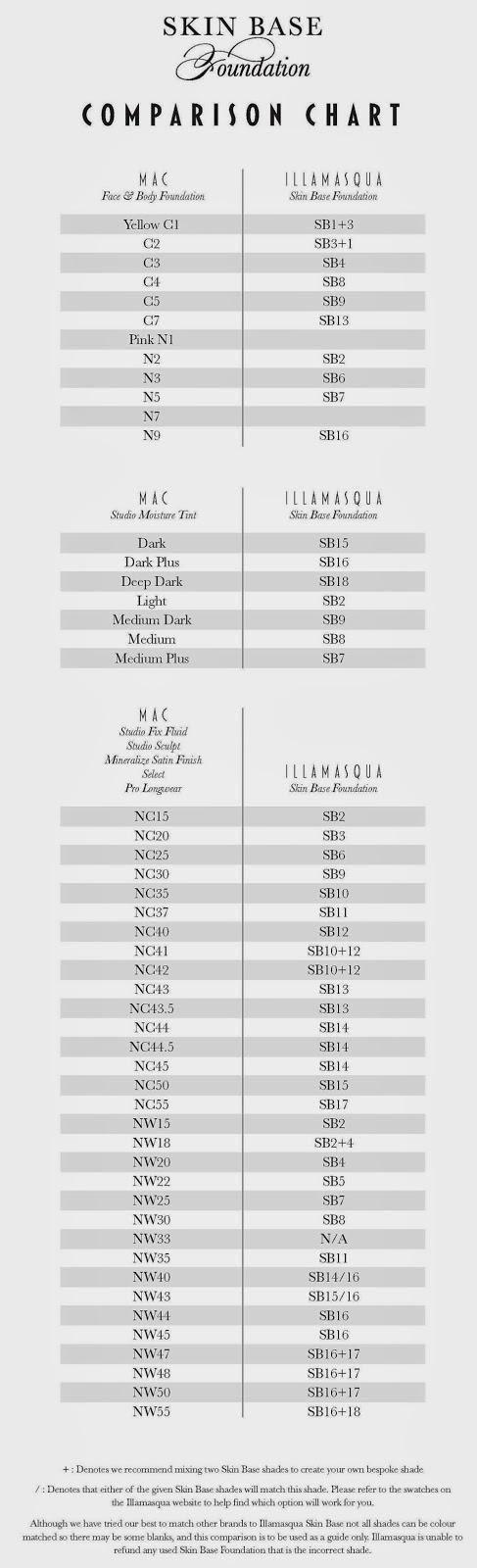 Mac Foundation Colours Chart Keninamas
