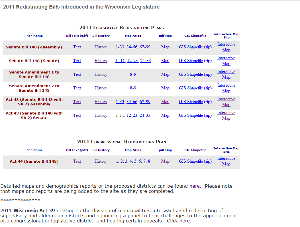 Retiring guy 39 s digest legislative redistricting in - Wisconsin legislative reference bureau ...