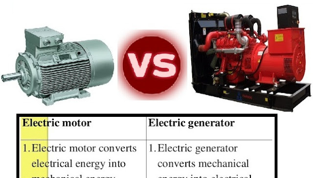 Difference between motor generator electrical for What is found in a generator and motor