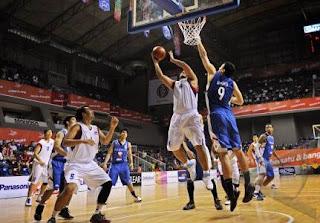 aturan dasar olahraga bola basket teknik olahraga terlengkap