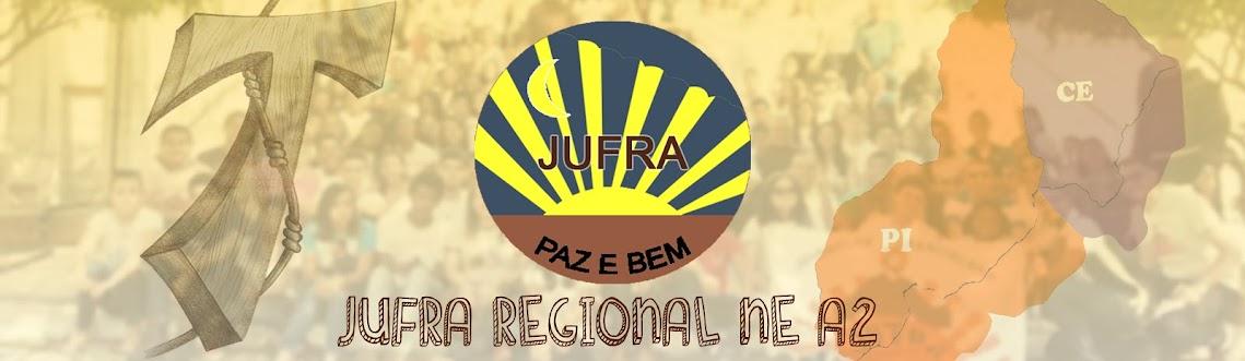 Juventude Franciscana - Ceará e Piauí