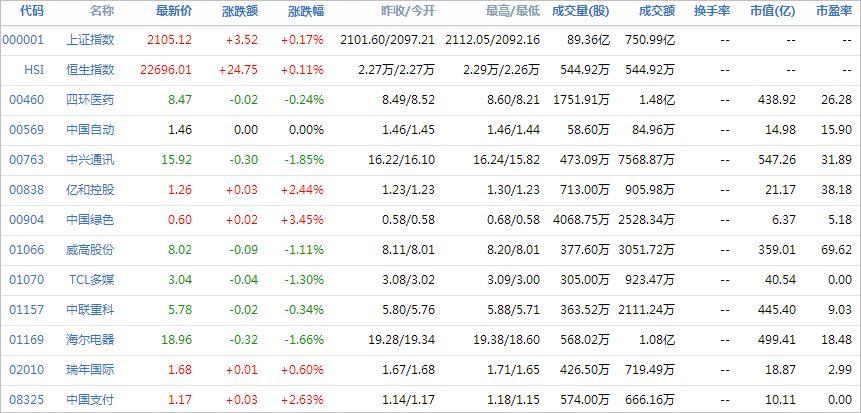 中国株コバンザメ投資ウォッチ銘柄watch20140416