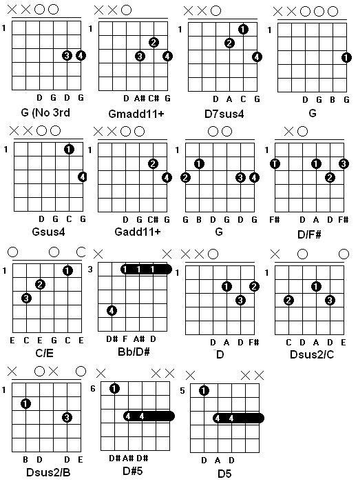 The Bedroom Guitarist 2012