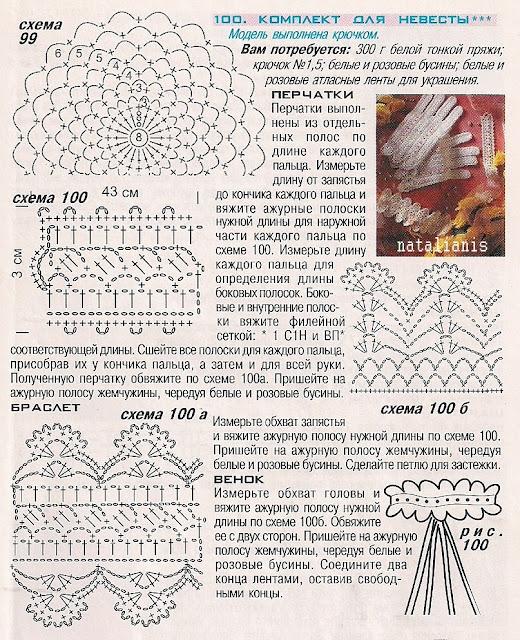 Схемы ажурных перчаток вязание крючком 23