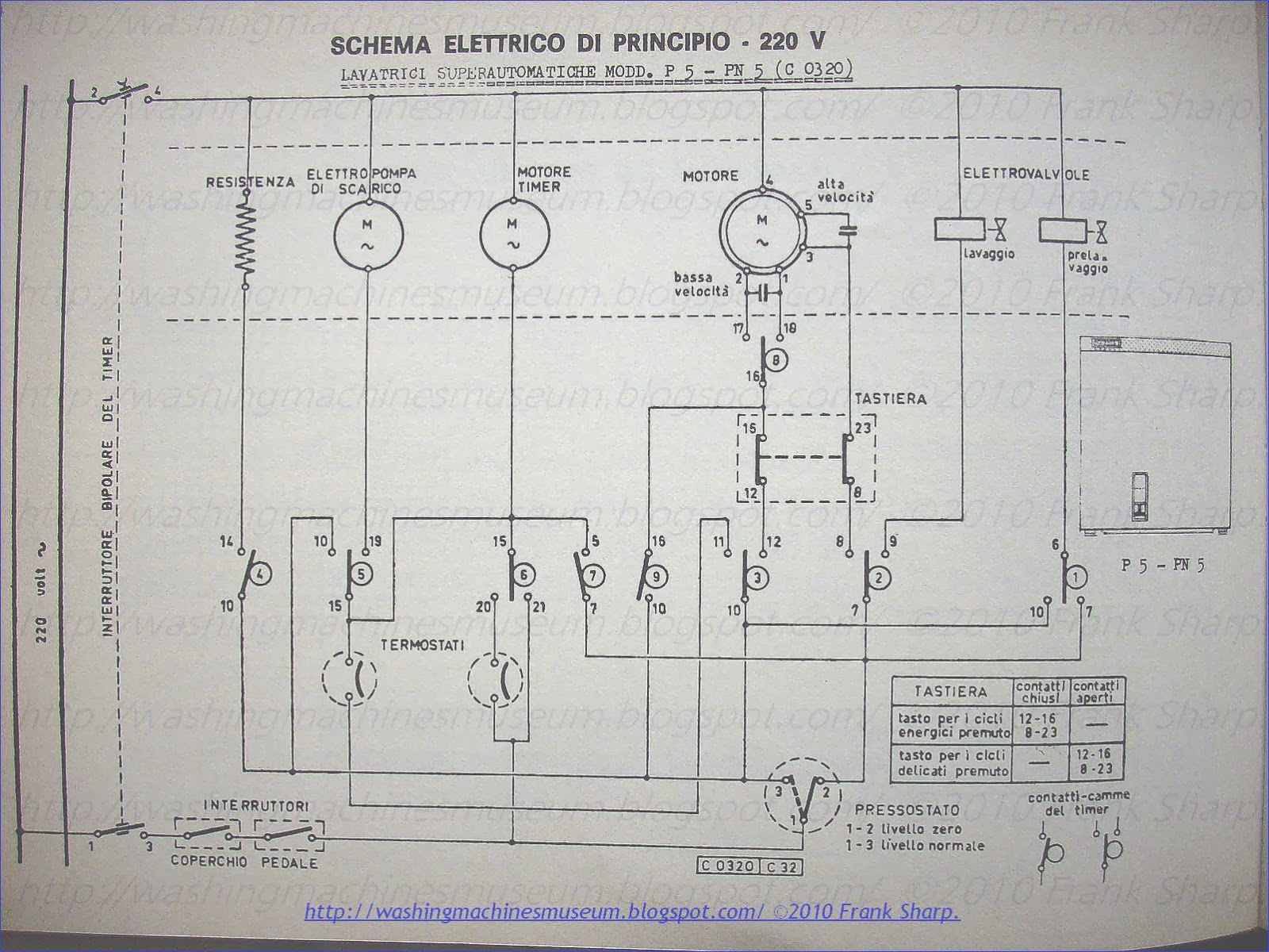 IMGH_07645__TVMS washer rama museum rex (zanussi) mod p5 timer c0320 schematic crouzet mhs2 timer wiring diagram at crackthecode.co
