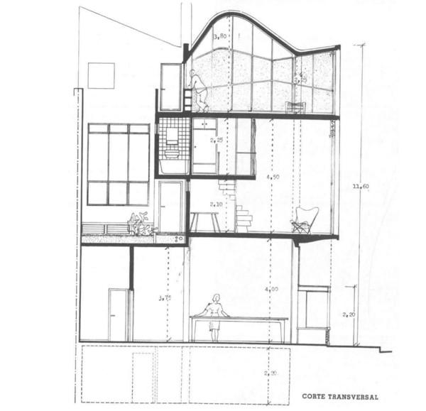 Noticias arquitectura blog moderna buenos aires Noticias de arquitectura recientes