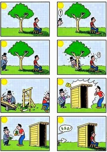 Adakah ini yang dimaksudkan dengan pembangunan dan kemajuan? Bernilaikah ianya untuk kehidupan kita? Pemabangunan dan kemajuan itu penting namun seharusnya kita bijak dalam membuat sebarang tindakan agar ianya tidak merugikan kita dan generasi masa hadapan.
