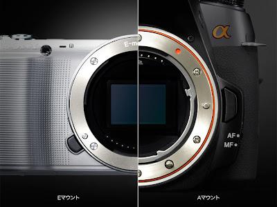 sony nex-c3 alpha camera aps-c