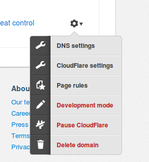 Cloudflare Page Rules