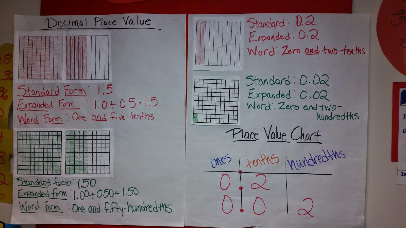 Parent student information decimal place value thursday september 11 2014 nvjuhfo Gallery