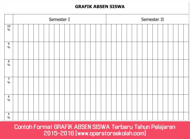 Contoh Format GRAFIK ABSEN SISWA Terbaru Tahun Pelajaran 2015-2016 [www.operatorsekolah.com]