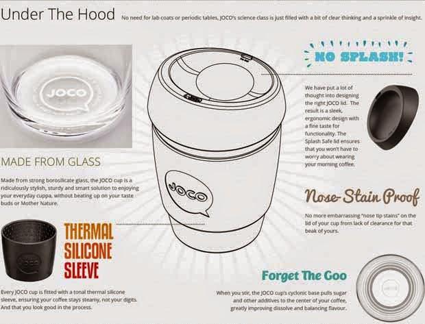 Tazas Reutilizables de Vidrio, Soluciones Ecorresponsables para el Planeta