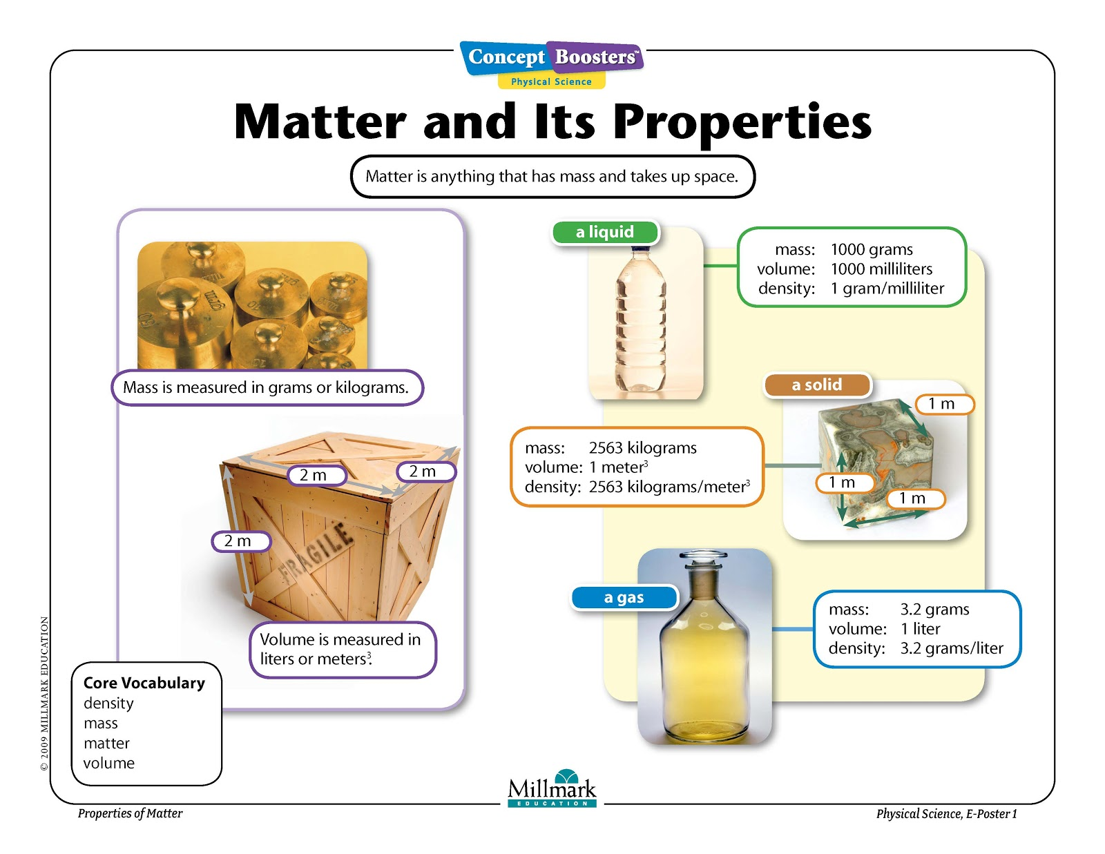 the definition of mass and matter in physics Mass definition: the definition of abbr m physics a property of matter equal to the measure of the amount of matter contained in or constituting a physical body.
