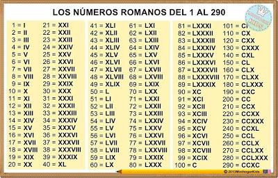 Numeros Del 100 Al 1000 En Ingles De Uno En Uno | Consejos De ...