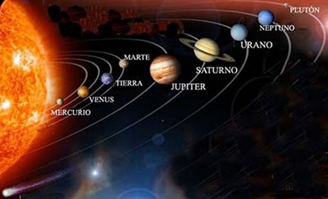 EL SISTEMA SOLAR (6° grado)