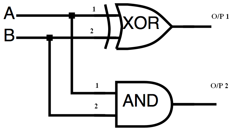 logic gate diagrams  .jebas, wiring diagram