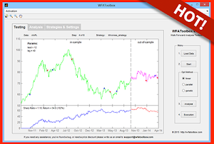 WFAToolbox - Walk-Forward Analysis Toolbox