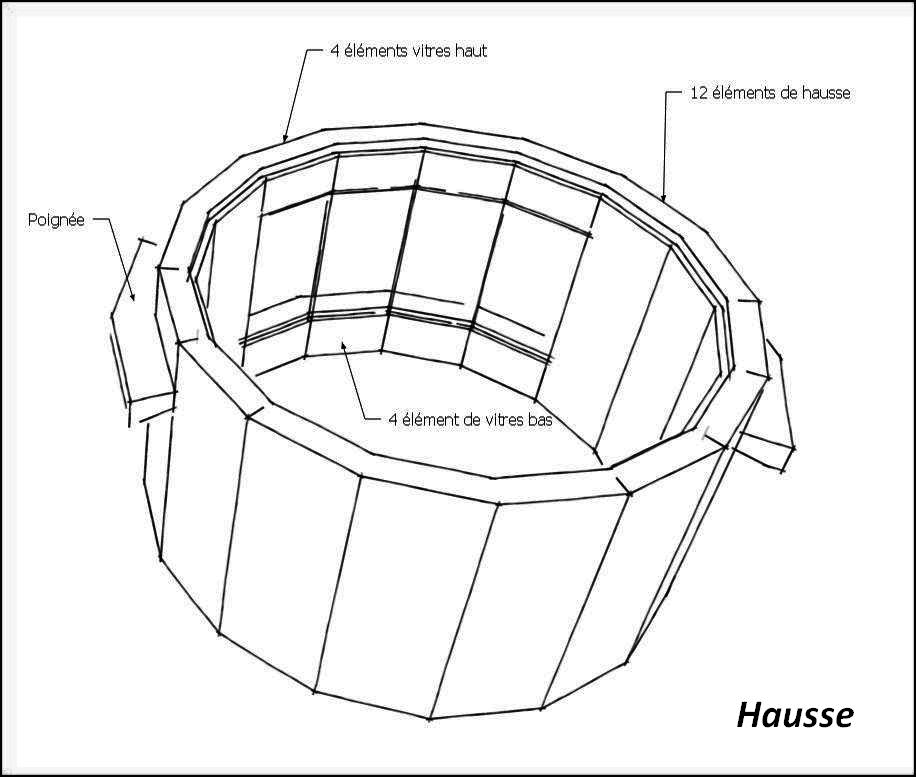 le blog l 39 origine du jardin de verrines un ruche warr ronde. Black Bedroom Furniture Sets. Home Design Ideas