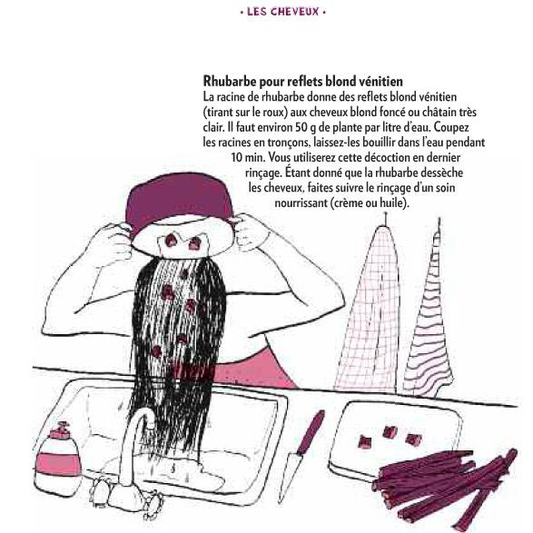 Les masques de kéfir nutritifs pour les cheveux