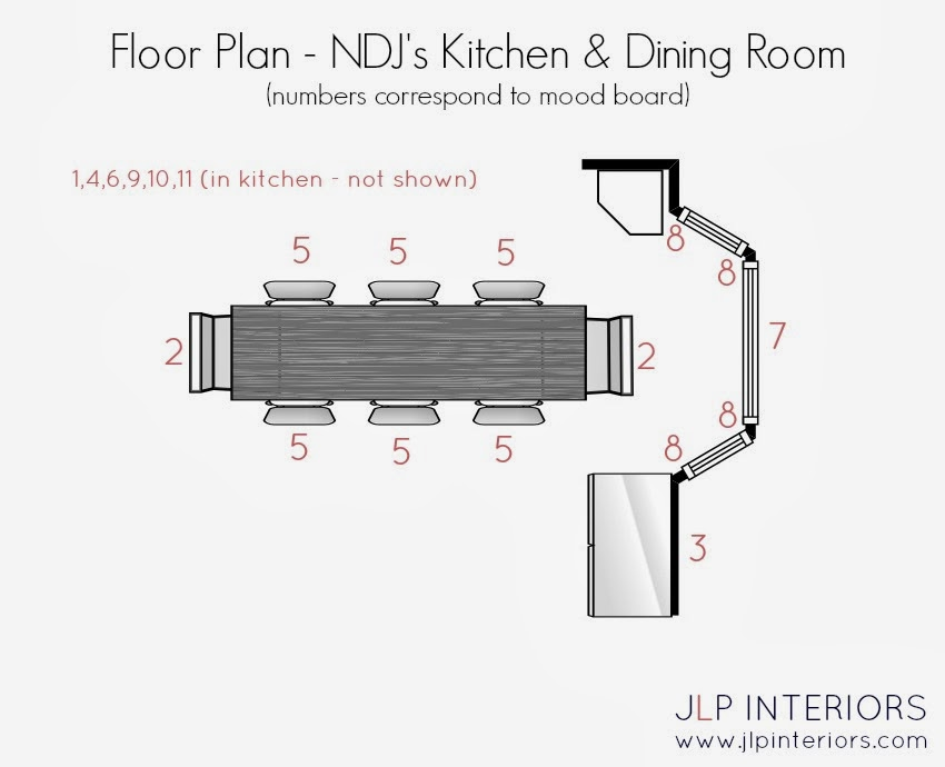 Home with baxter e design ndj 39 s dining room kitchen for Dining room floor plan