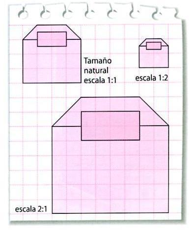 Tecnolog a tinajo 2015 2016 dibujo t cnico for Escala de medidas