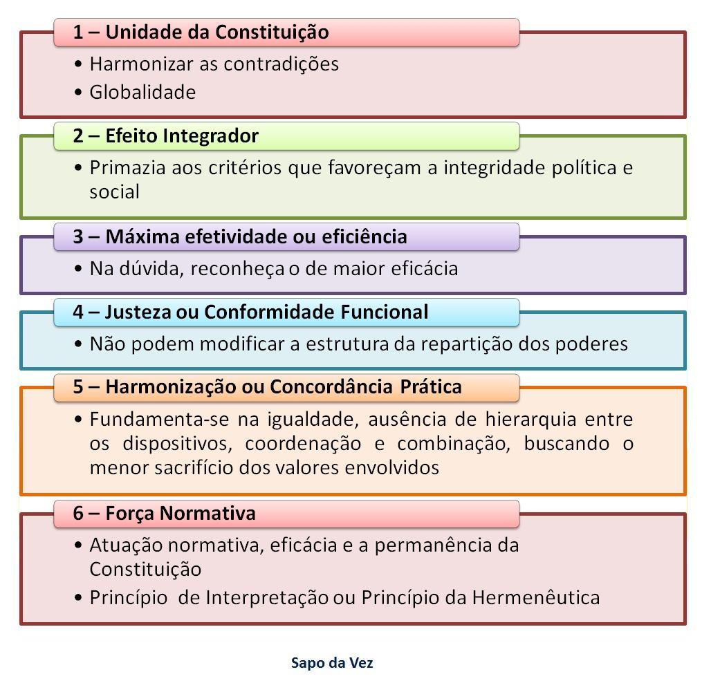 A interpretação da espirometria na prática pneumológia 1