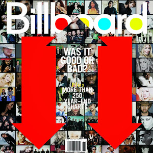 Billboard Hot Top 100 Singles Chart - 02.08.2014