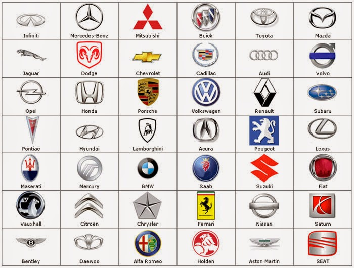 Top 10 Automobile  panies In India on off brand car logos