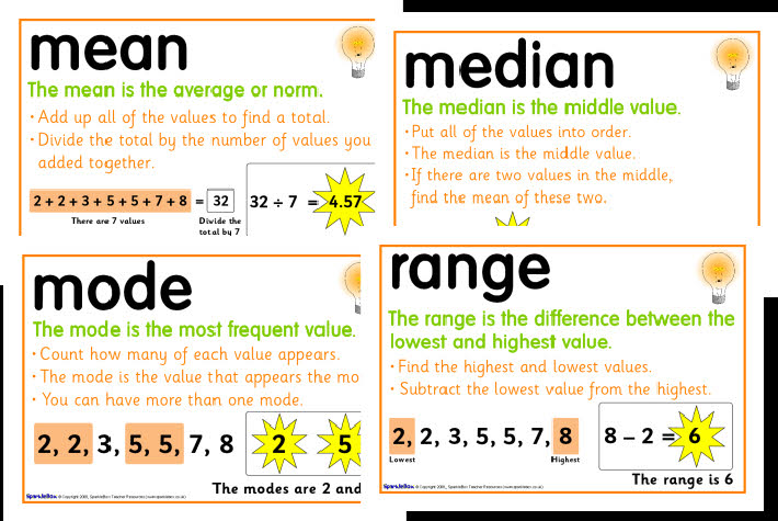 mean median mode and range word problems pdf
