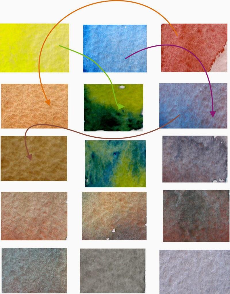 Artima as paleta b sica i acuarelas watercolor for Paleta colores pintura