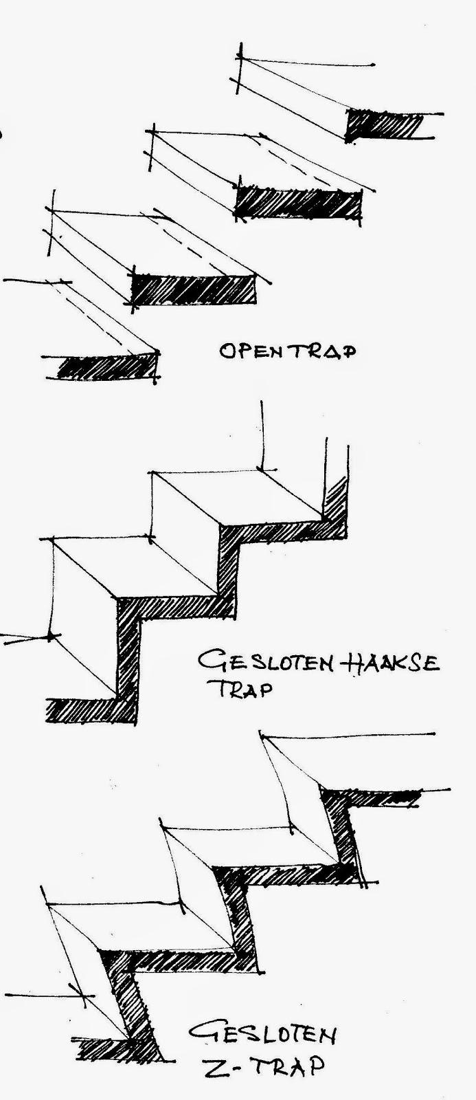 Bouwmaster trappen basisbegrippen for Luie trap afmetingen