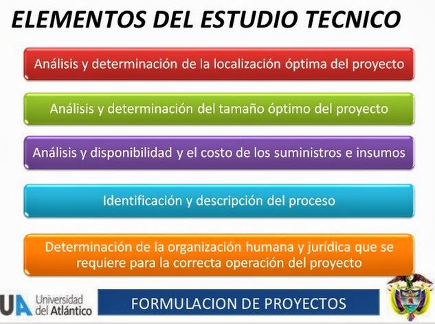 Preparaci n y evaluaci n de proyectos aula virtual for Proyecto tecnico ejemplos