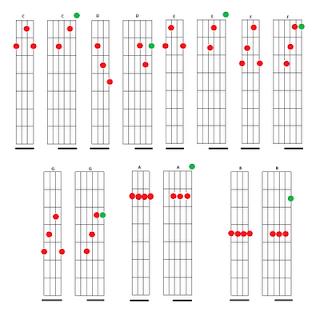 cavaco,cavaquinho,nota,notas,acorde,acordes,solos,partitura,teoria,cifra,cifras,montagem,banjo,dicas,dica,pagode,nandinho,antero,cavacobandolim,bandolim,semelhancas